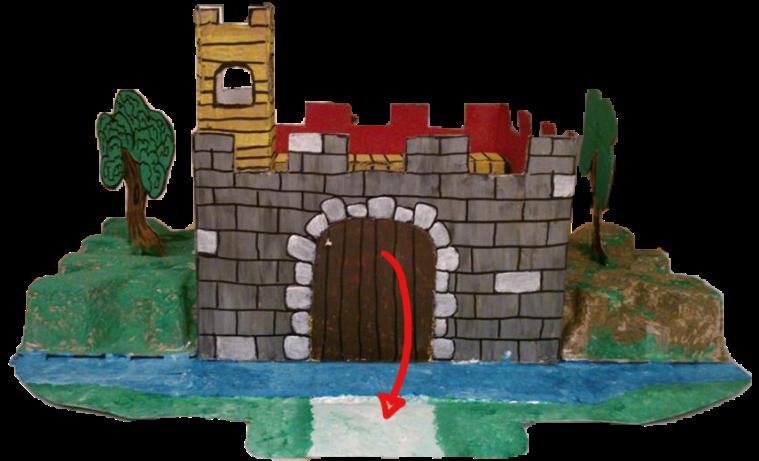 Castillo https://puponelandia.wordpress.com/