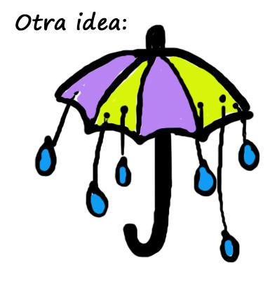Idea paraguas y gotas